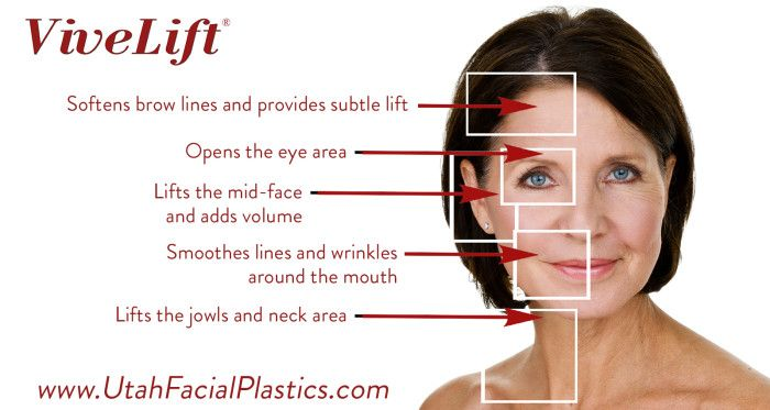 Salt lake city facial rejuvenation