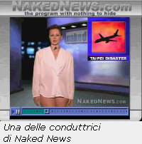 Diane naked foster news