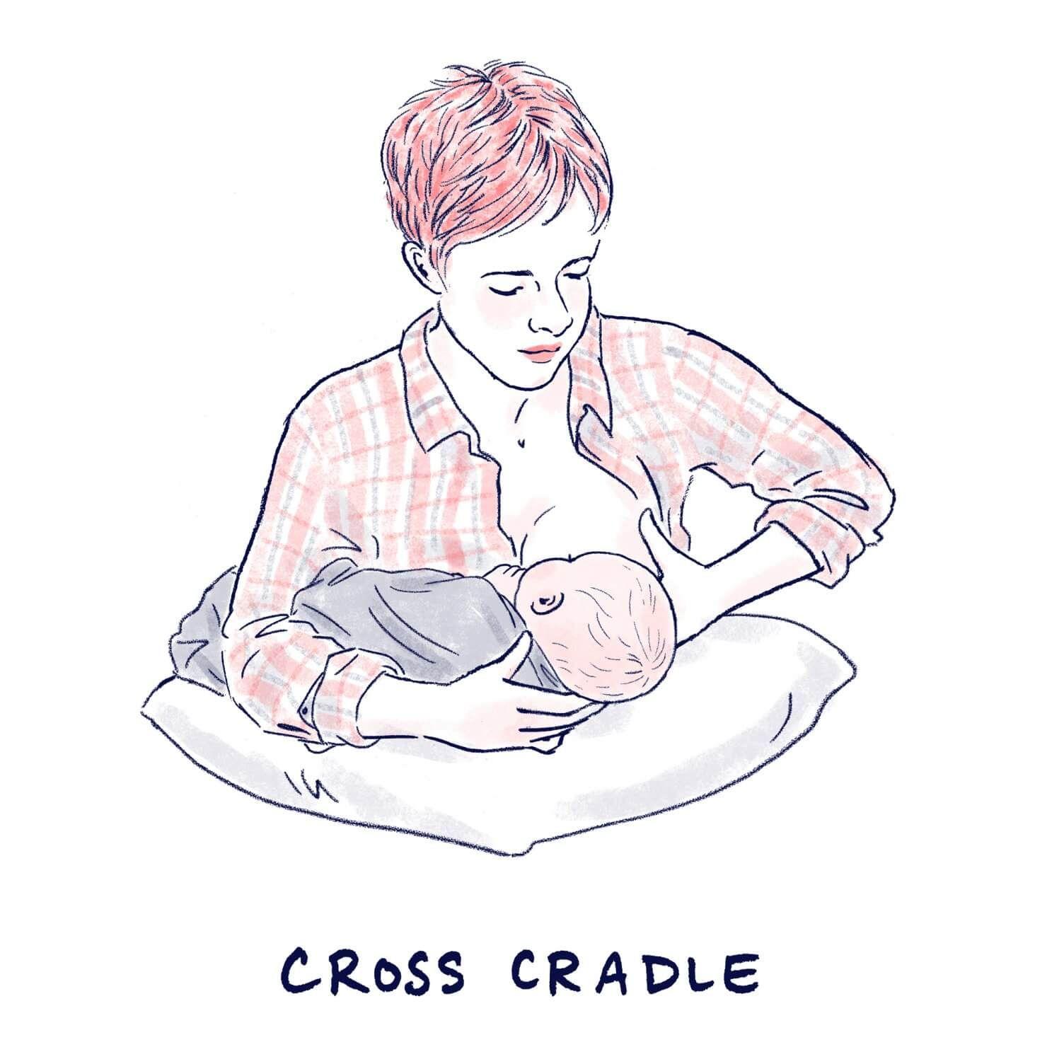 Dl breastfeeding ab mommy