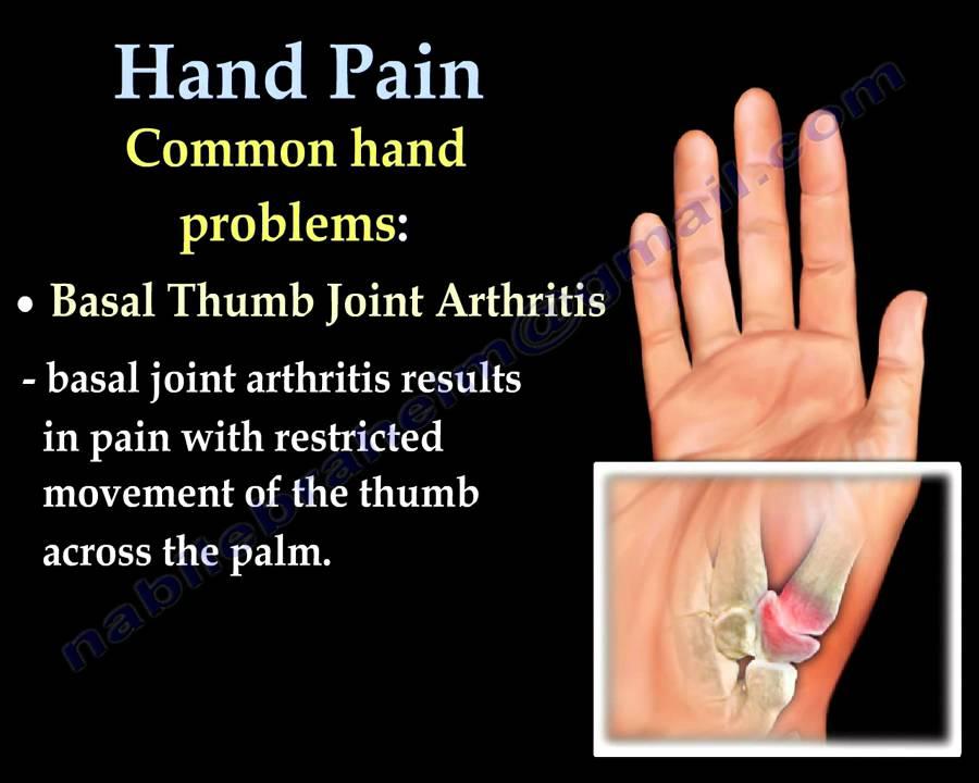 Hurts wrist thumb my and